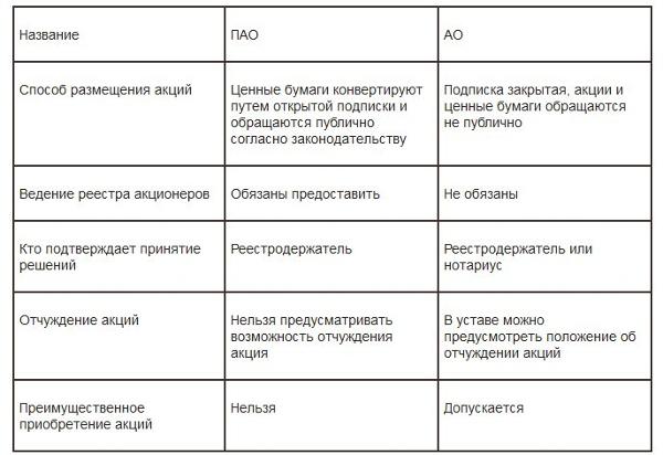 регистрация ип и ооо в перми